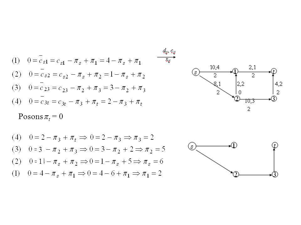 Posons πt = 0 3 1