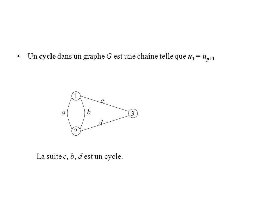 Un cycle dans un graphe G est une chaîne telle que u1 = up+1