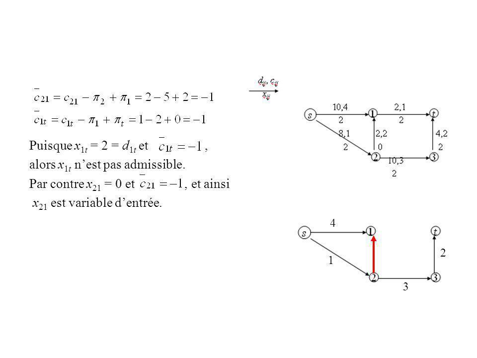 alors x1t n'est pas admissible. Par contre x21 = 0 et , et ainsi