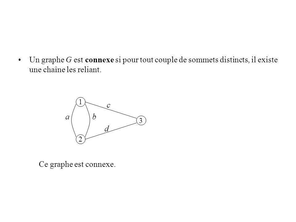 Un graphe G est connexe si pour tout couple de sommets distincts, il existe une chaîne les reliant.