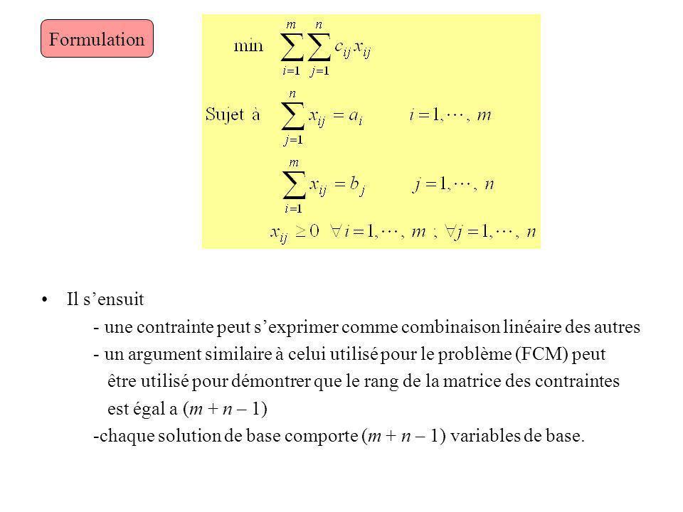 Formulation Il s'ensuit. - une contrainte peut s'exprimer comme combinaison linéaire des autres.
