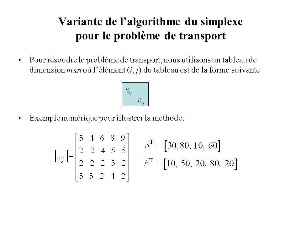 Variante de l'algorithme du simplexe pour le problème de transport