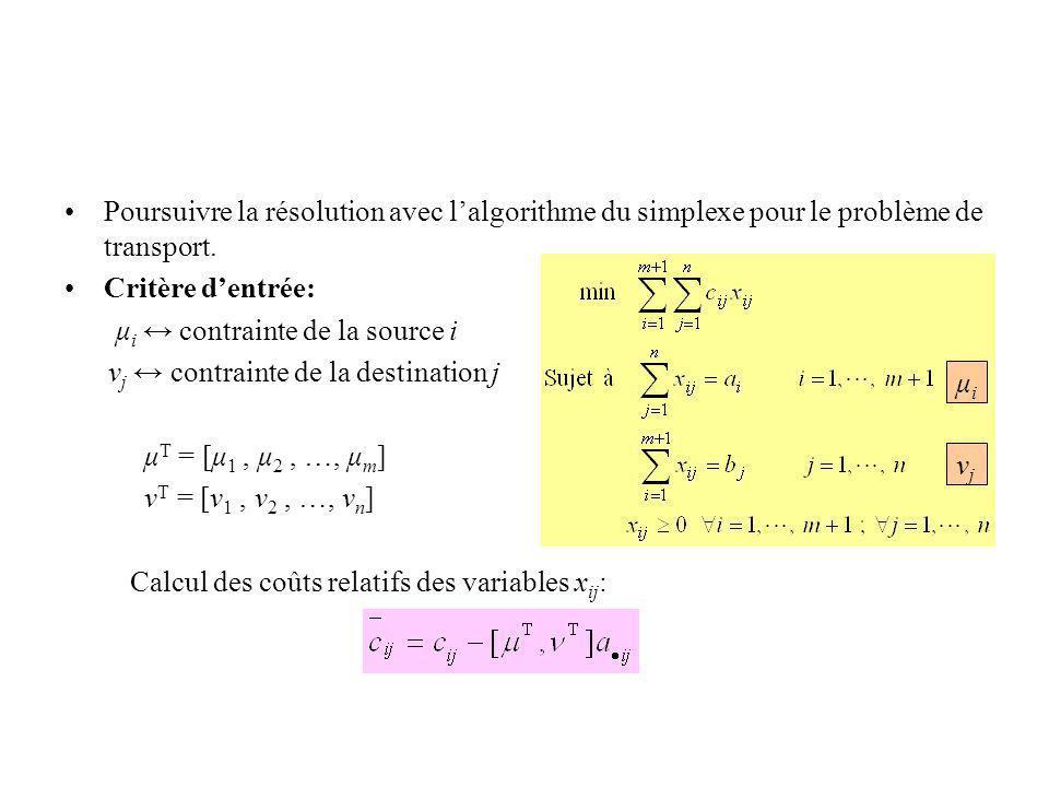 Poursuivre la résolution avec l'algorithme du simplexe pour le problème de transport.