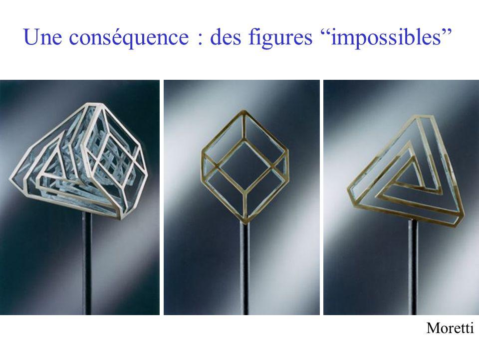 Une conséquence : des figures impossibles