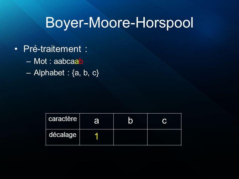 Boyer-Moore-Horspool