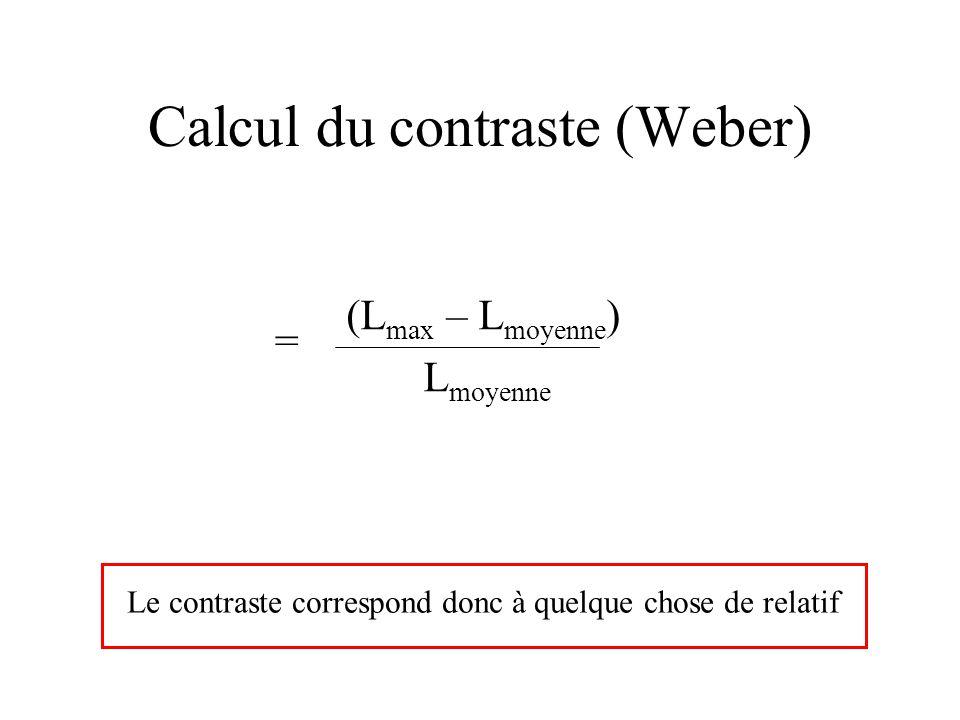 Calcul du contraste (Weber)