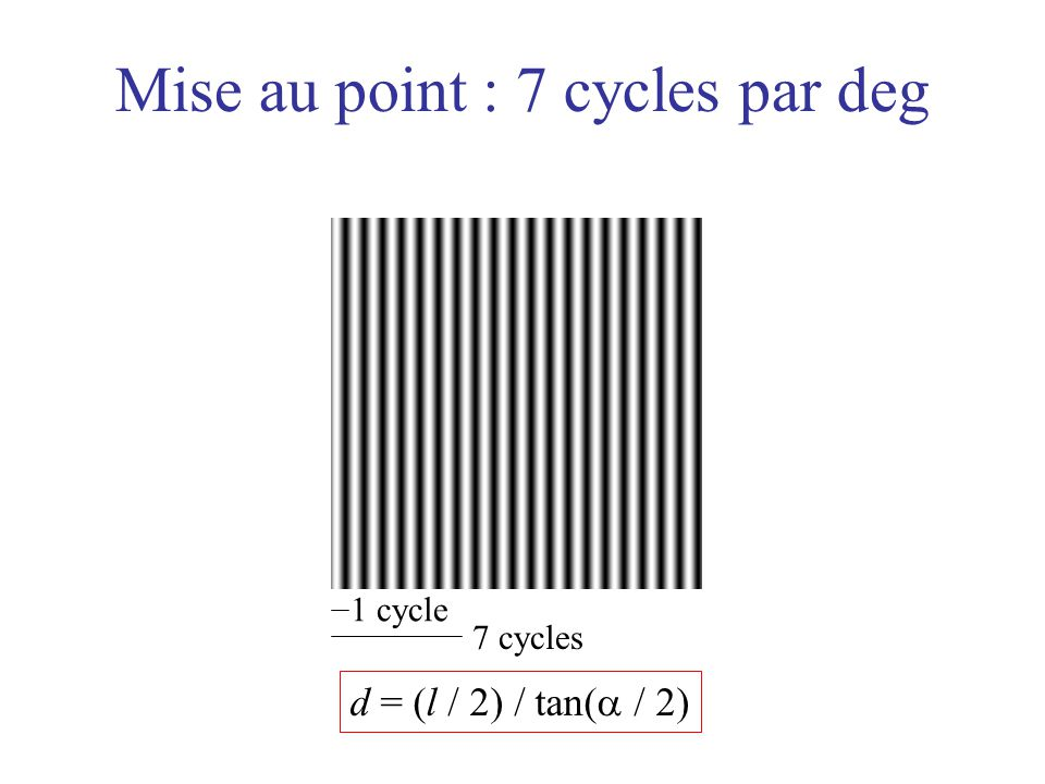 Mise au point : 7 cycles par deg