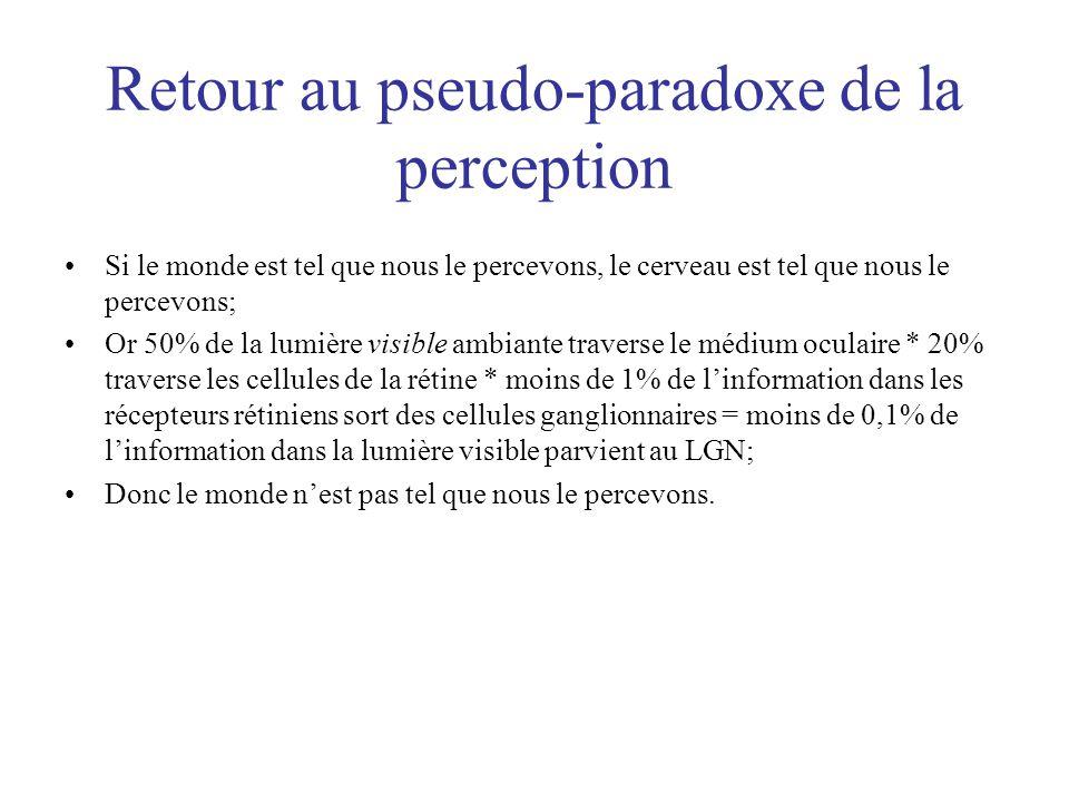 Retour au pseudo-paradoxe de la perception