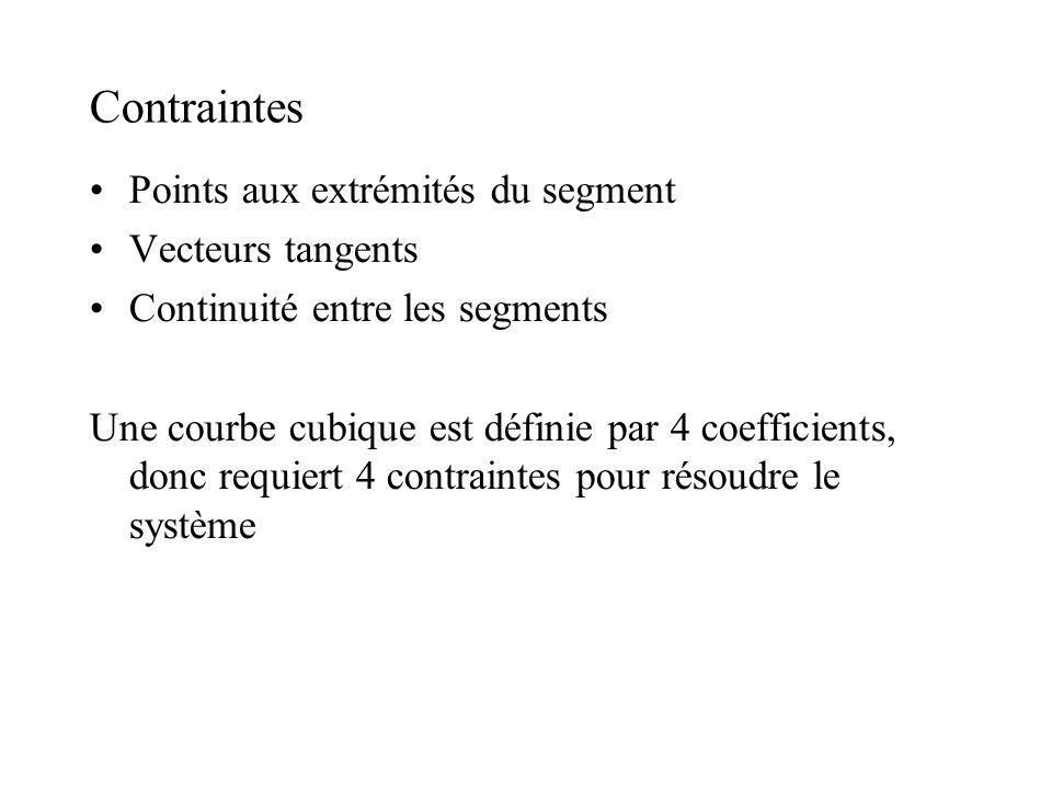 Contraintes Points aux extrémités du segment Vecteurs tangents