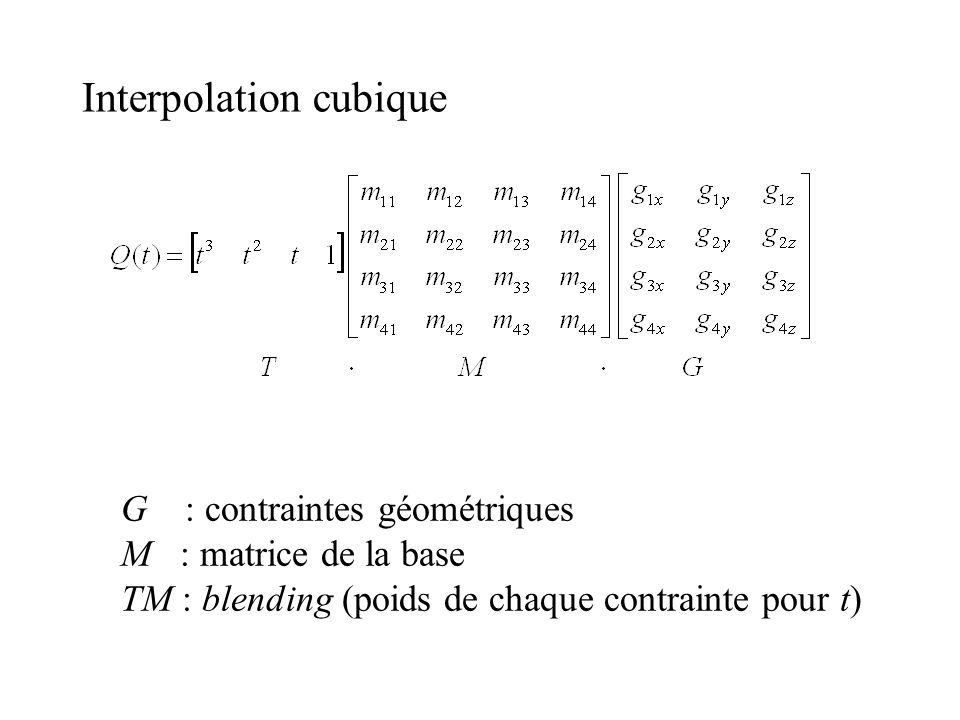 Interpolation cubique