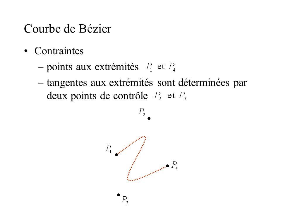 Courbe de Bézier Contraintes points aux extrémités