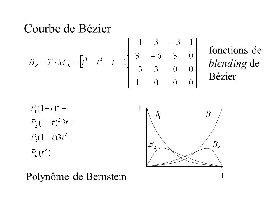 Courbe de Bézier fonctions de blending de Bézier Polynôme de Bernstein