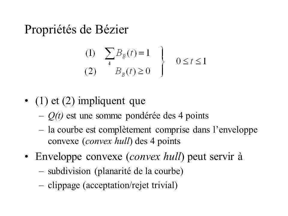 Propriétés de Bézier (1) et (2) impliquent que