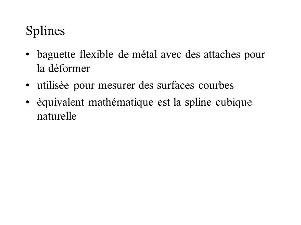 Splines baguette flexible de métal avec des attaches pour la déformer
