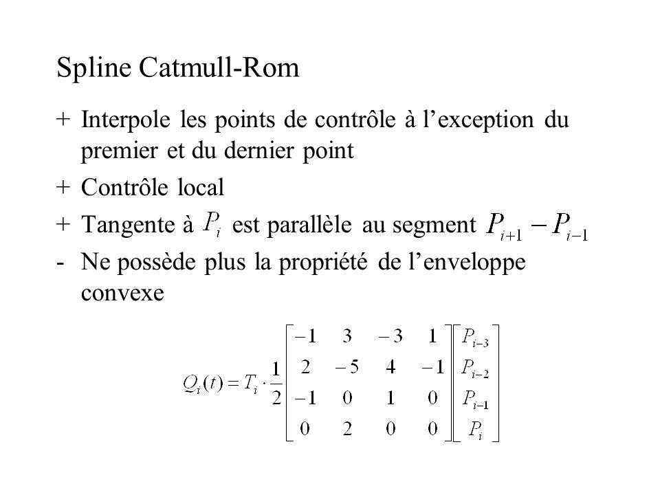 Spline Catmull-Rom + Interpole les points de contrôle à l'exception du premier et du dernier point.