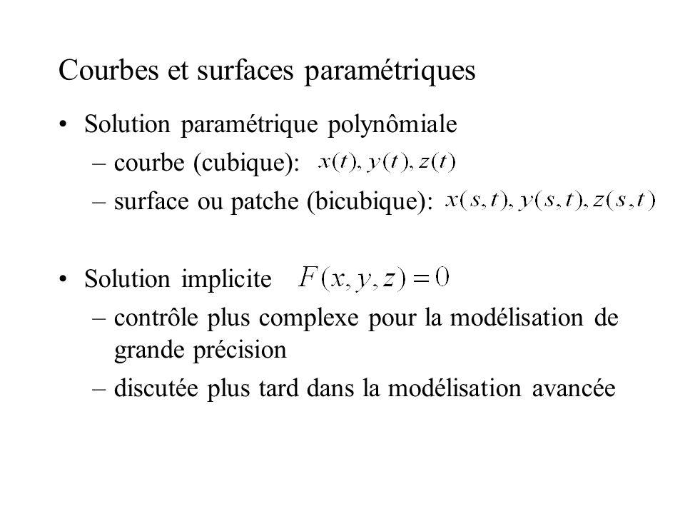 Courbes et surfaces paramétriques