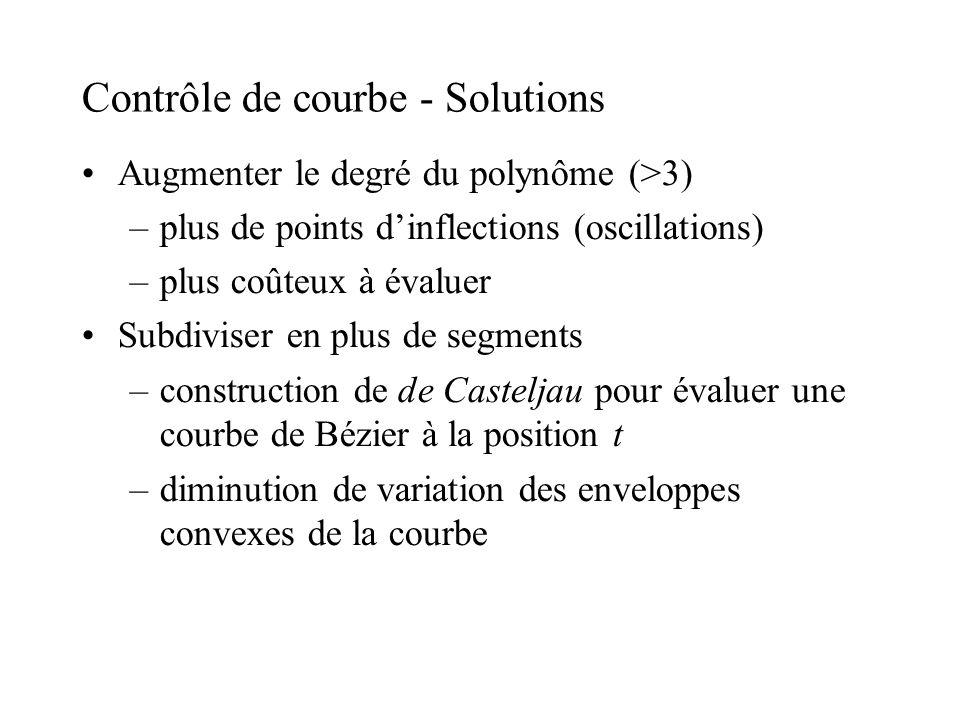 Contrôle de courbe - Solutions