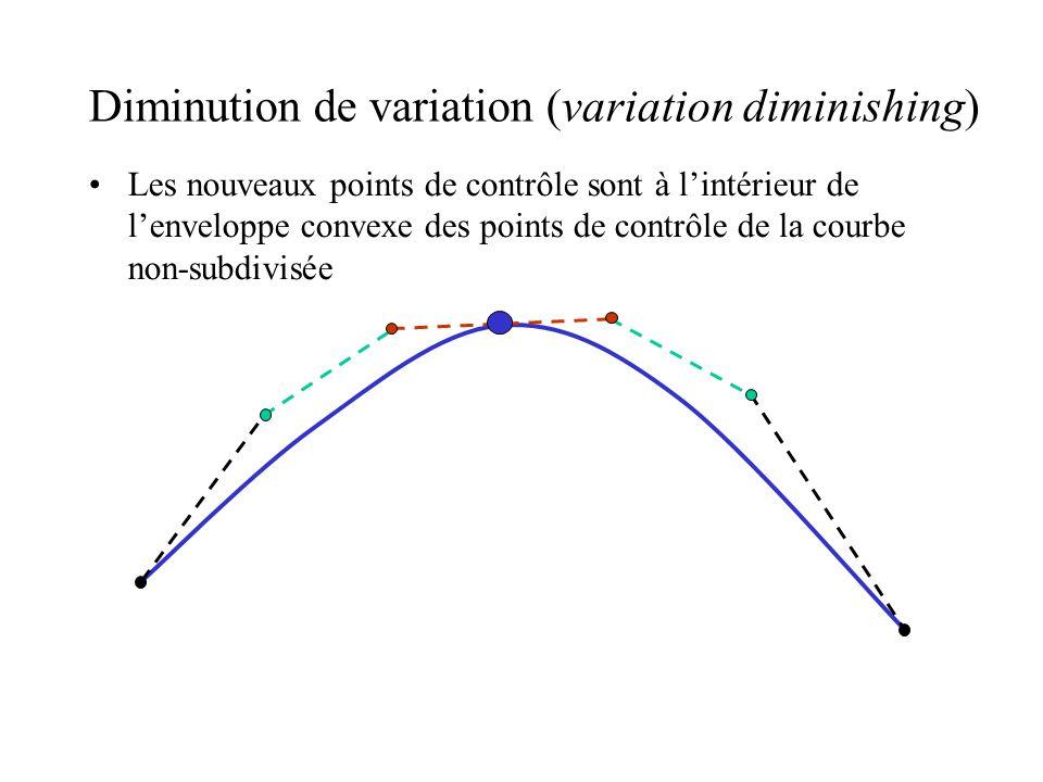 Diminution de variation (variation diminishing)