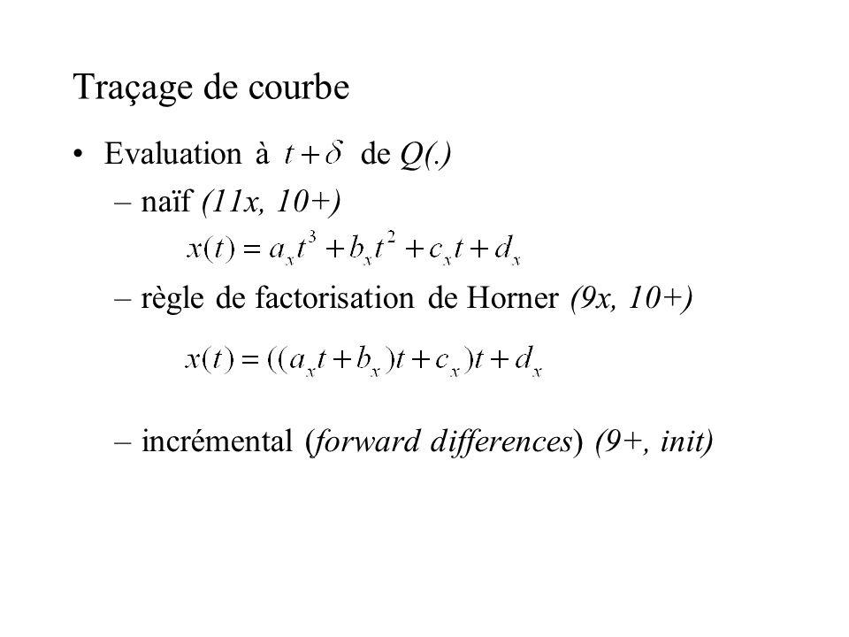 Traçage de courbe Evaluation à de Q(.) naïf (11x, 10+)