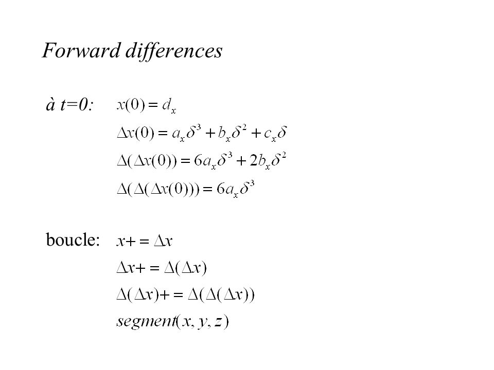 Forward differences à t=0: boucle: