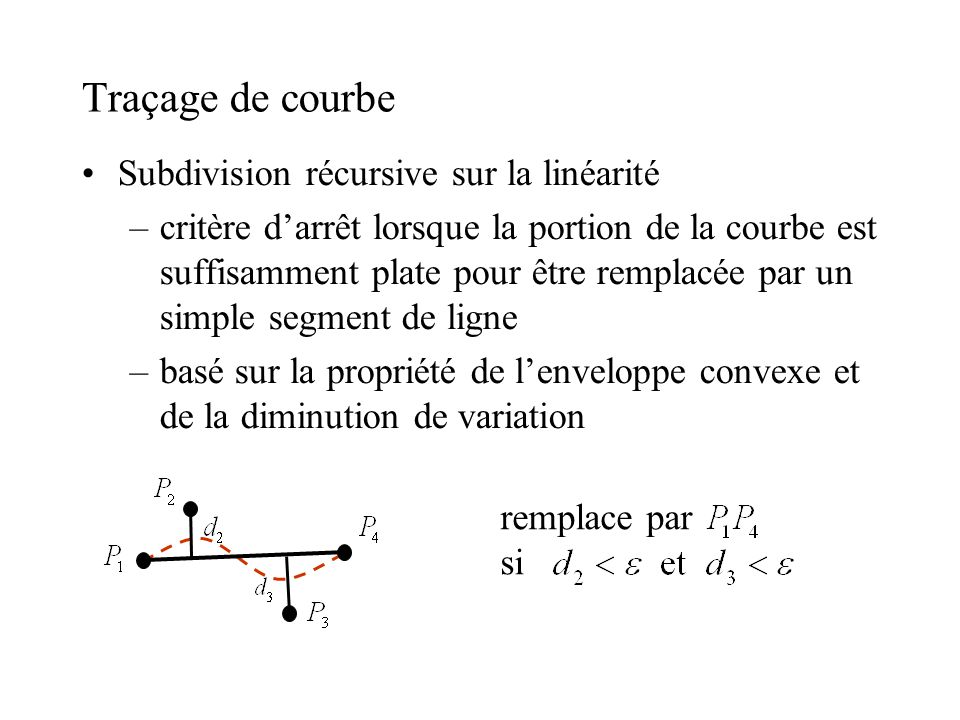 Traçage de courbe Subdivision récursive sur la linéarité