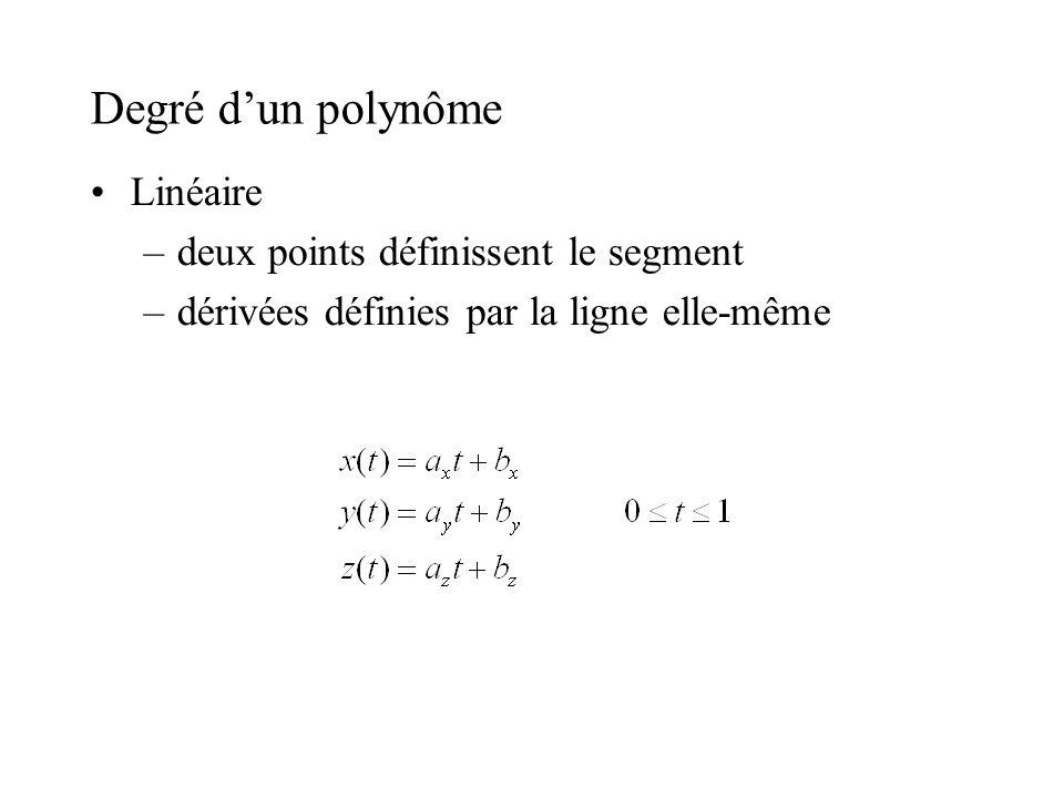 Degré d'un polynôme Linéaire deux points définissent le segment