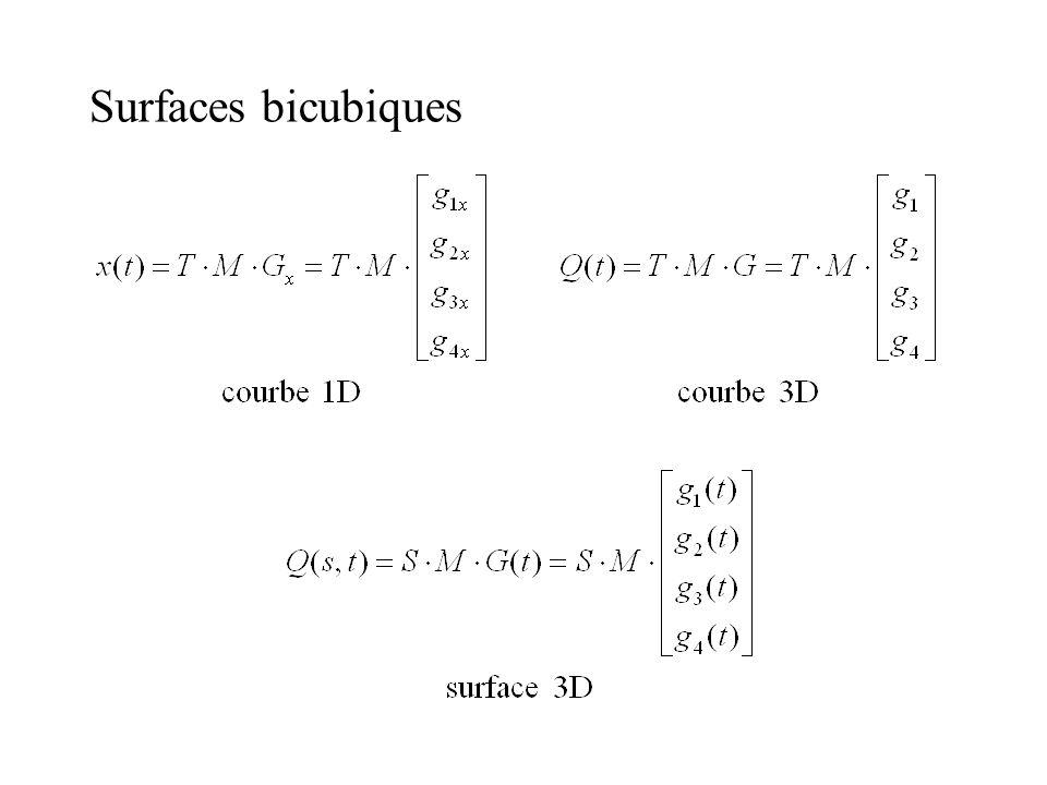 Surfaces bicubiques