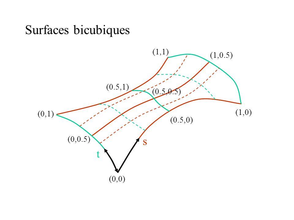 Surfaces bicubiques s t (1,1) (1,0.5) (0.5,1) (0.5,0.5) (1,0)