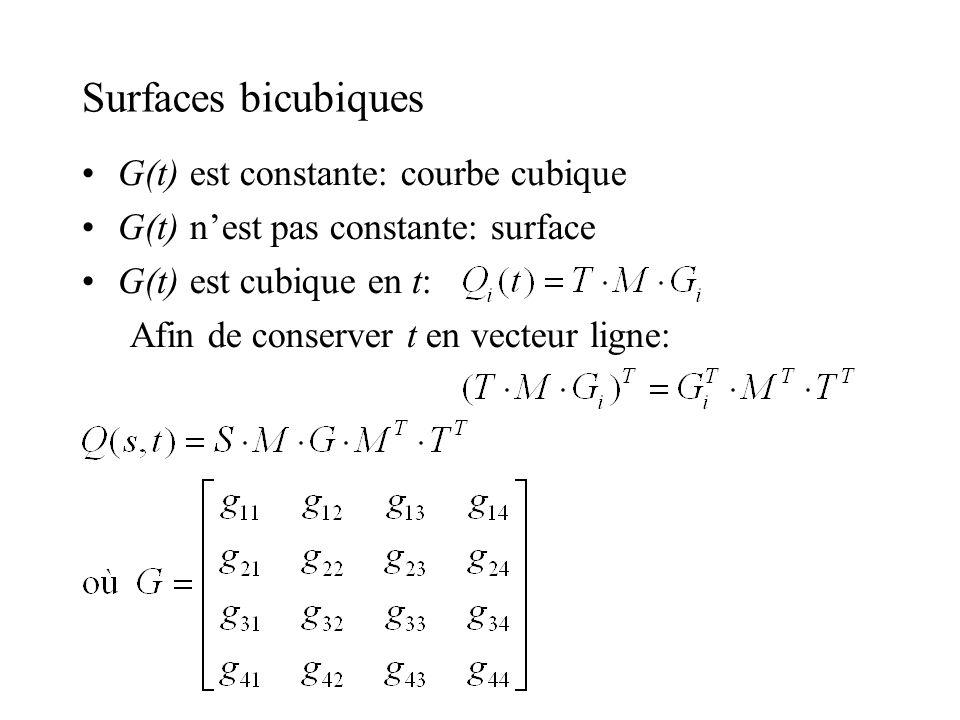 Surfaces bicubiques G(t) est constante: courbe cubique
