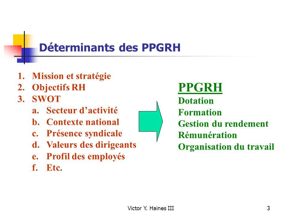 Déterminants des PPGRH