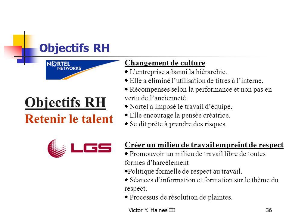 Objectifs RH Retenir le talent Objectifs RH Changement de culture