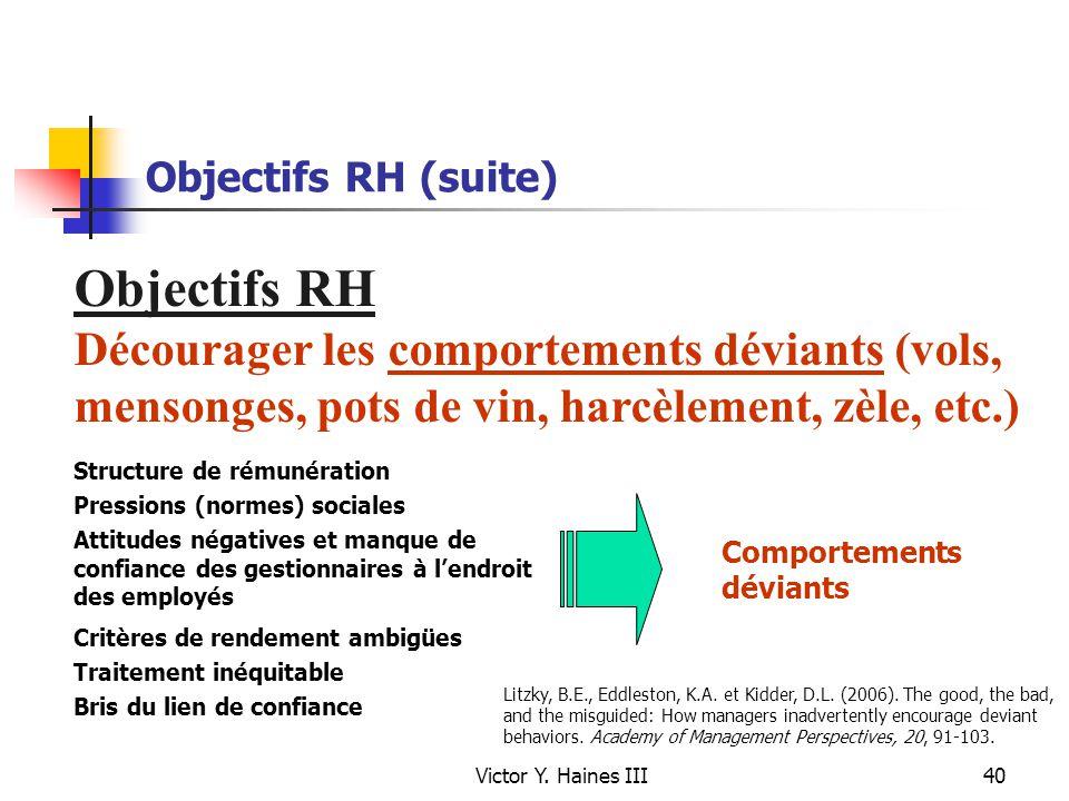 Objectifs RH (suite) Objectifs RH. Décourager les comportements déviants (vols, mensonges, pots de vin, harcèlement, zèle, etc.)