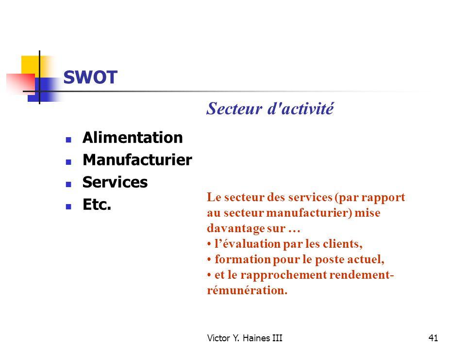 SWOT Secteur d activité Alimentation Manufacturier Services Etc.