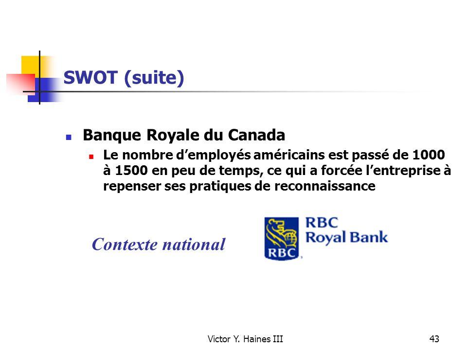 SWOT (suite) Contexte national Banque Royale du Canada