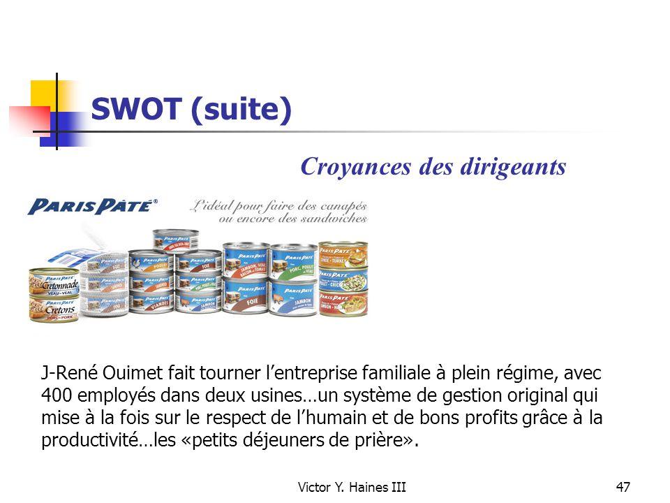 SWOT (suite) Croyances des dirigeants