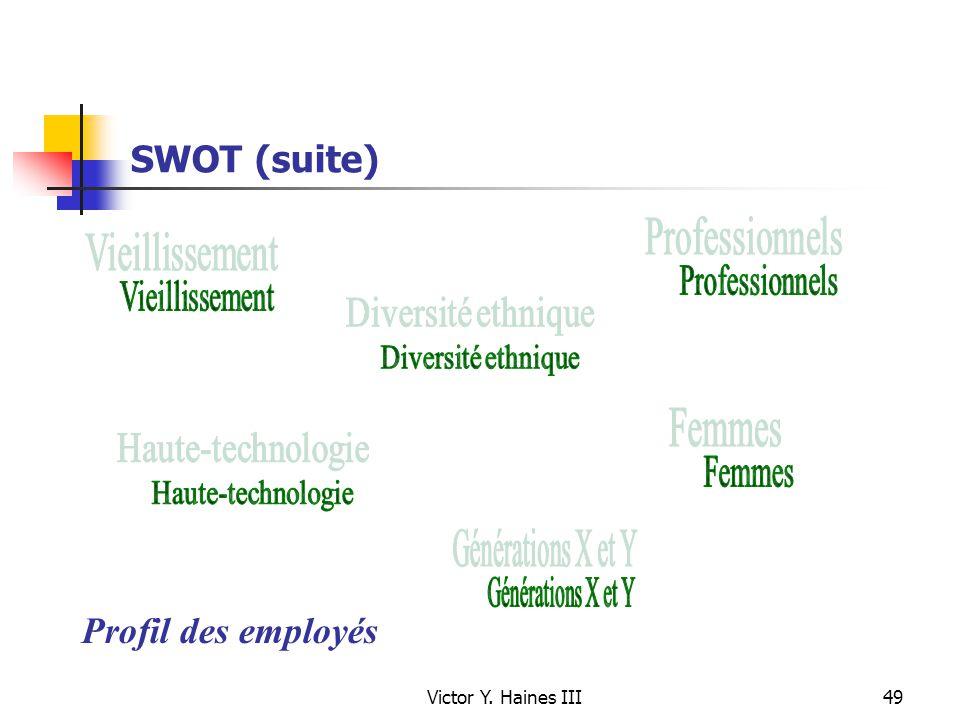 SWOT (suite) Profil des employés Professionnels Vieillissement