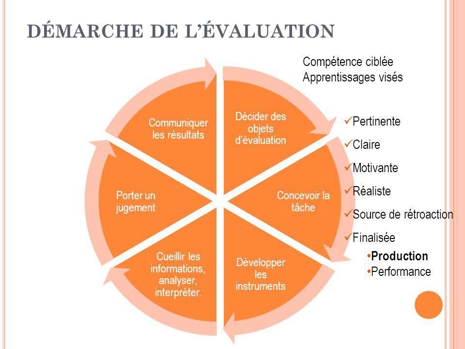 DÉMARCHE DE L'ÉVALUATION