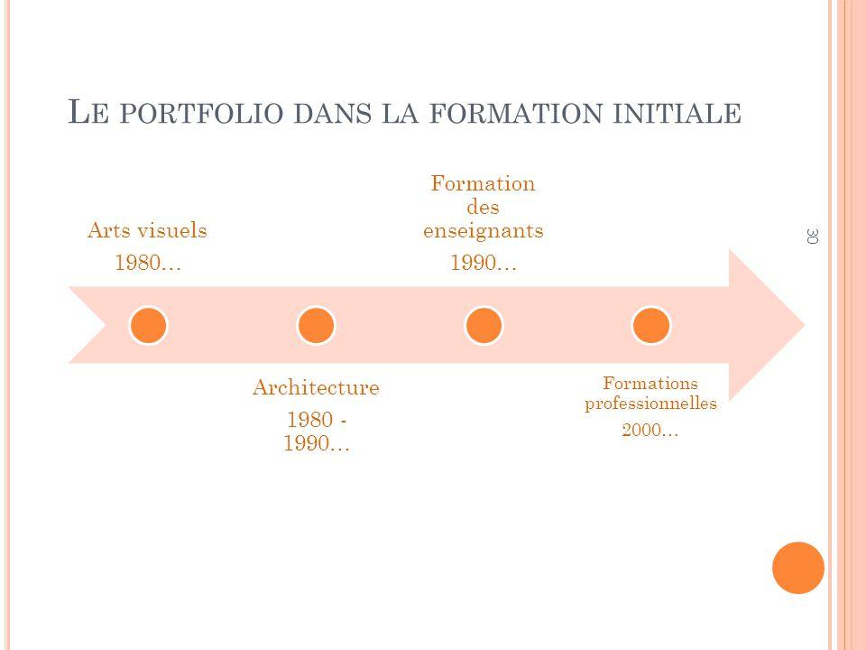 Le portfolio dans la formation initiale