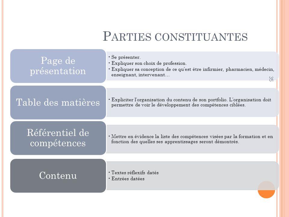 Parties constituantes