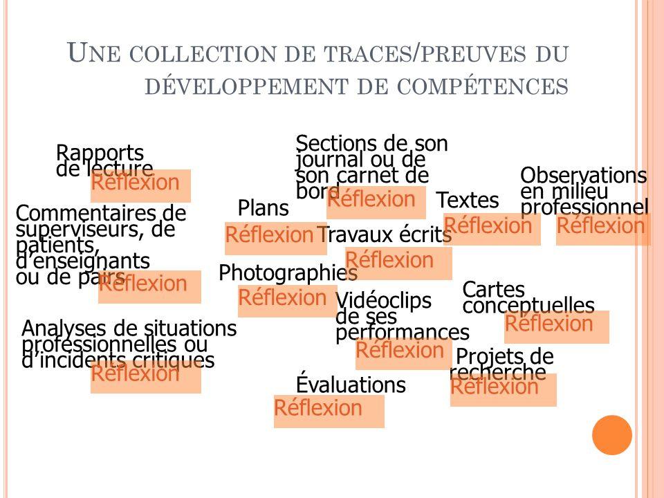 Une collection de traces/preuves du développement de compétences