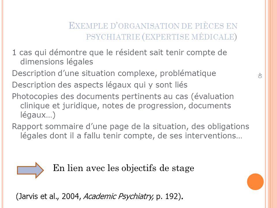 Exemple d'organisation de pièces en psychiatrie (expertise médicale)