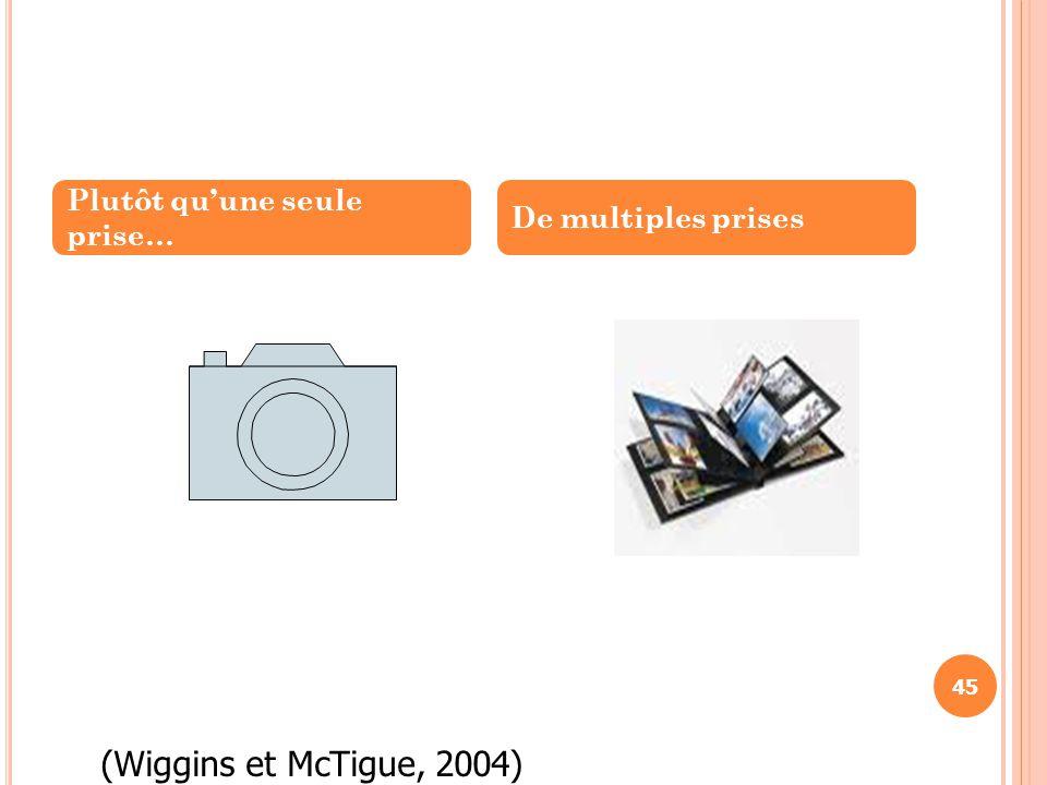 (Wiggins et McTigue, 2004) Plutôt qu'une seule prise…
