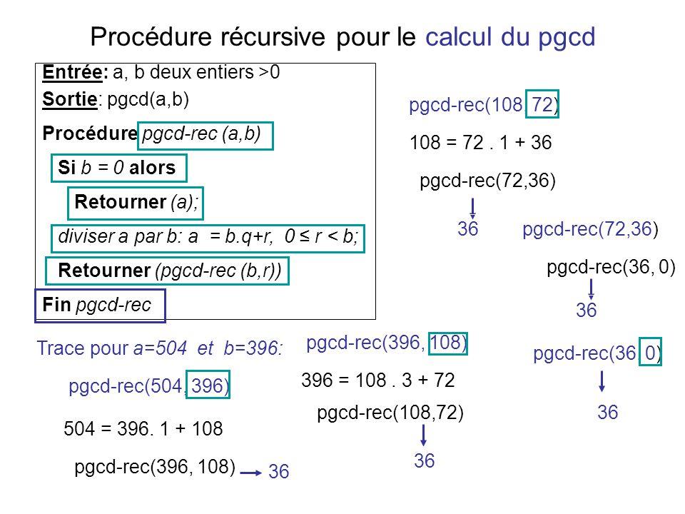 Procédure récursive pour le calcul du pgcd
