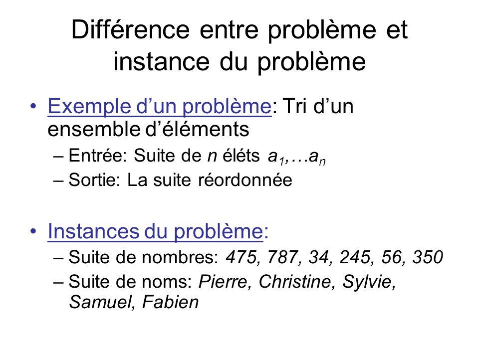 Différence entre problème et instance du problème