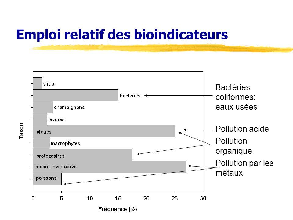 Emploi relatif des bioindicateurs