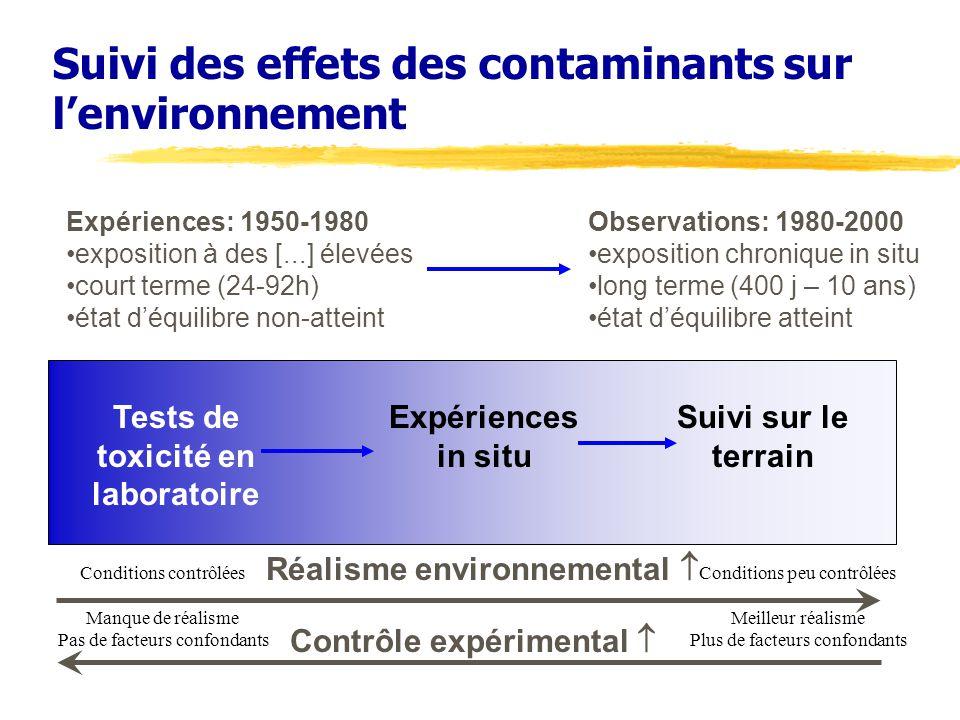 Suivi des effets des contaminants sur l'environnement