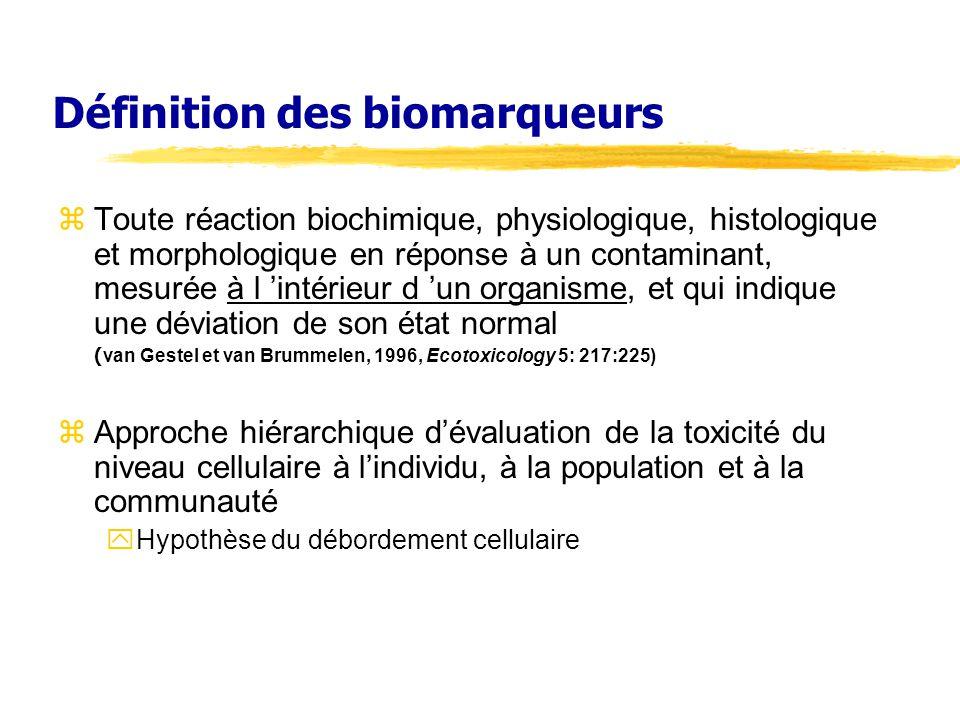 Définition des biomarqueurs