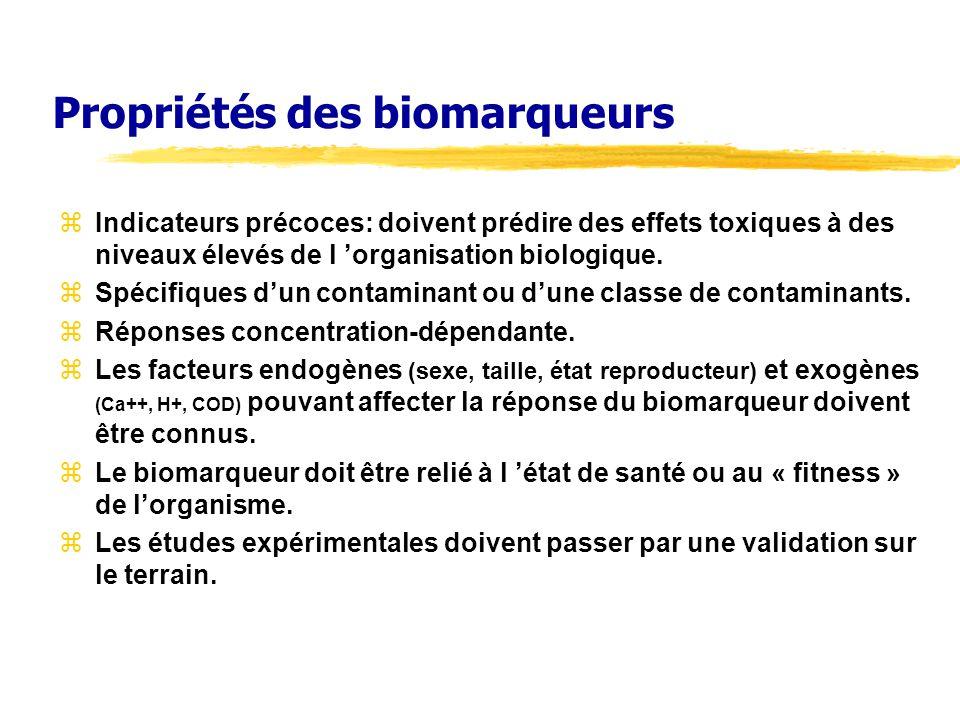 Propriétés des biomarqueurs
