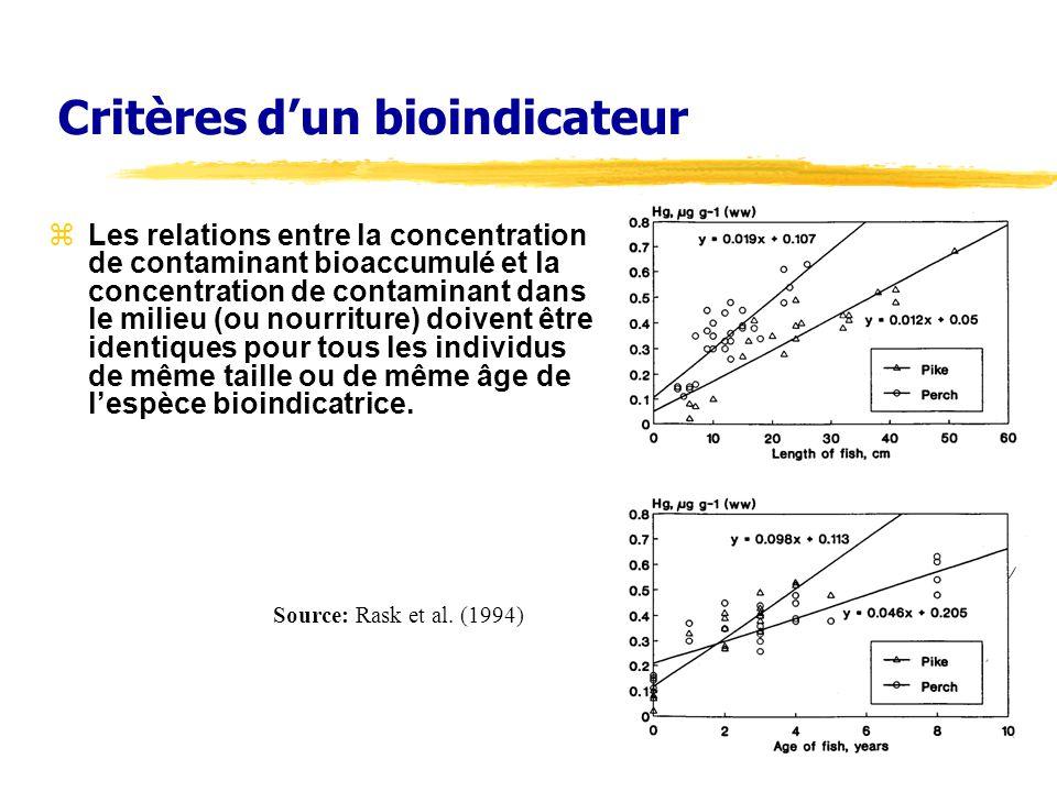 Critères d'un bioindicateur