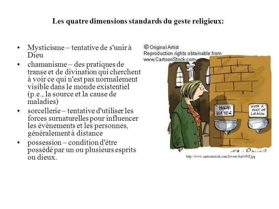 Les quatre dimensions standards du geste religieux: